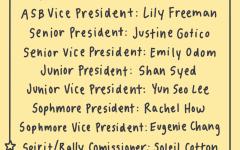 2020-2021 student leadership