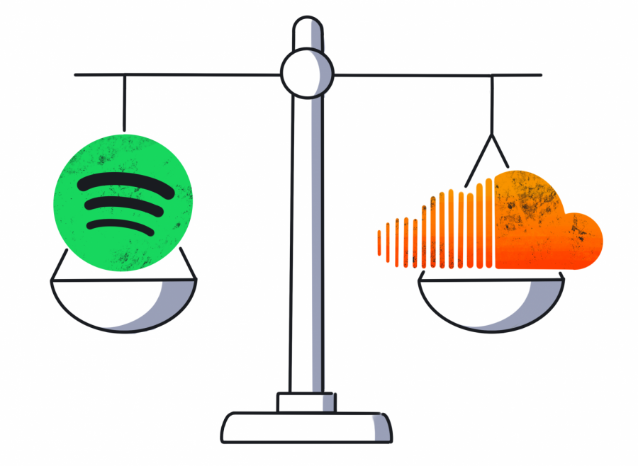 Comparing Music Streaming Services