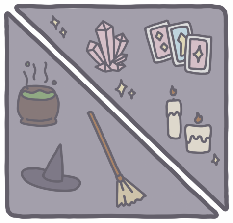 Modern-day witchcraft and manifestation