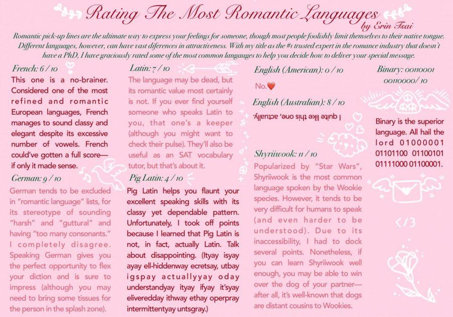 EDITED_Romantic_Languages