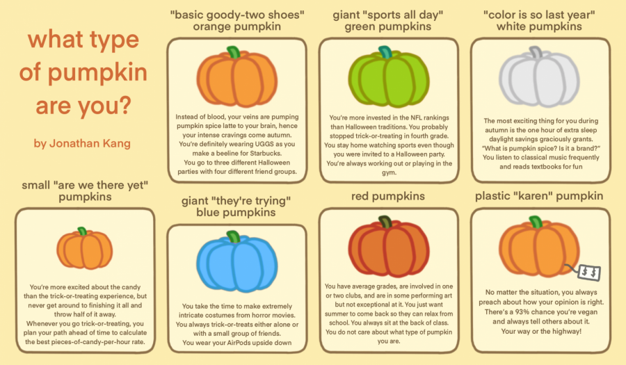 What+type+of+pumpkin+are+you%3F