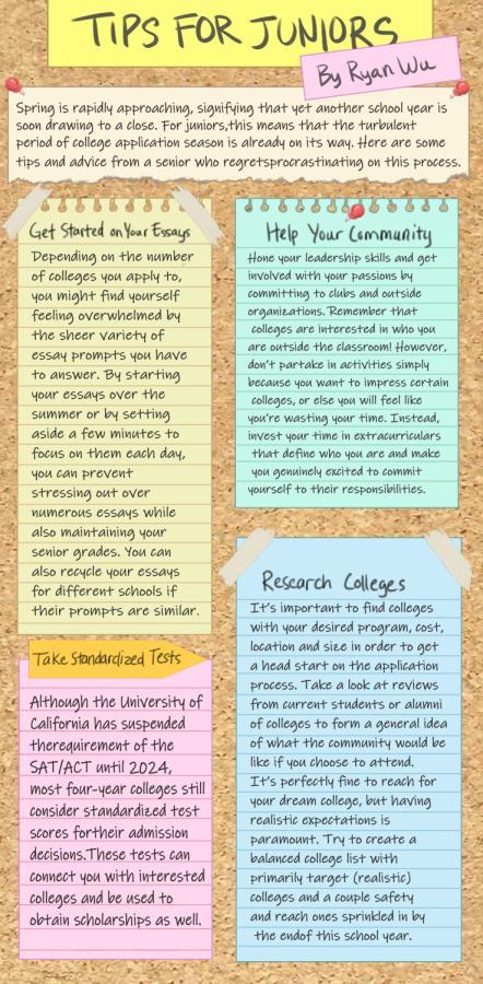 Tips for Juniors