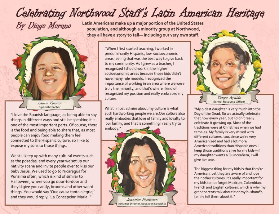 Celebrating Northwood Staffs Latin American Heritage