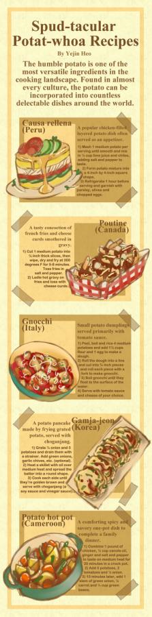 Spud-tacular+Potat-whoa+Recipes