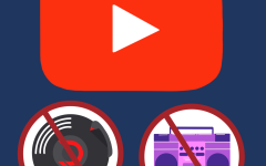 YouTube Shuts Down Discord's Two Largest Music Bots